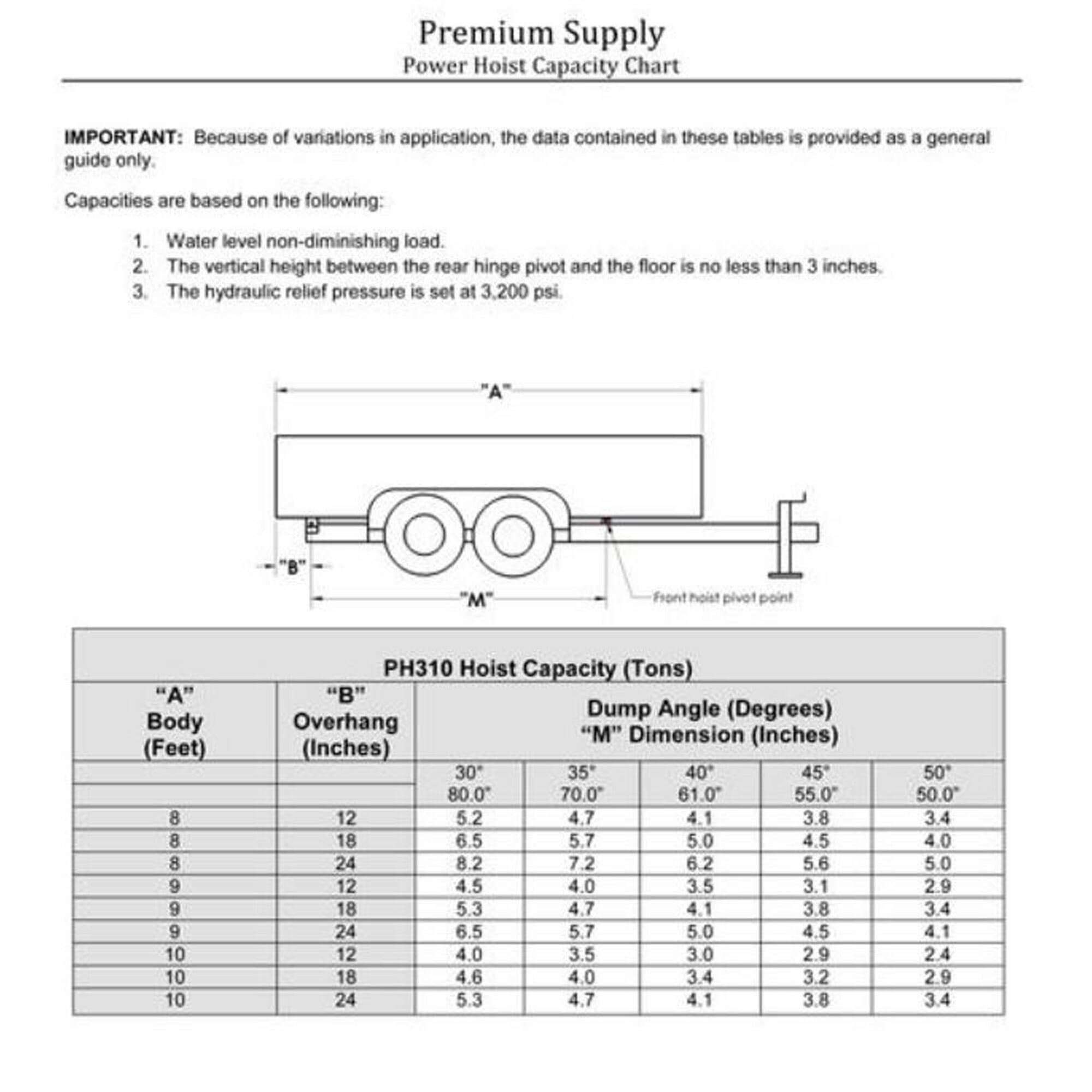 Premium Supply PH 310 Chart, Power Hoist
