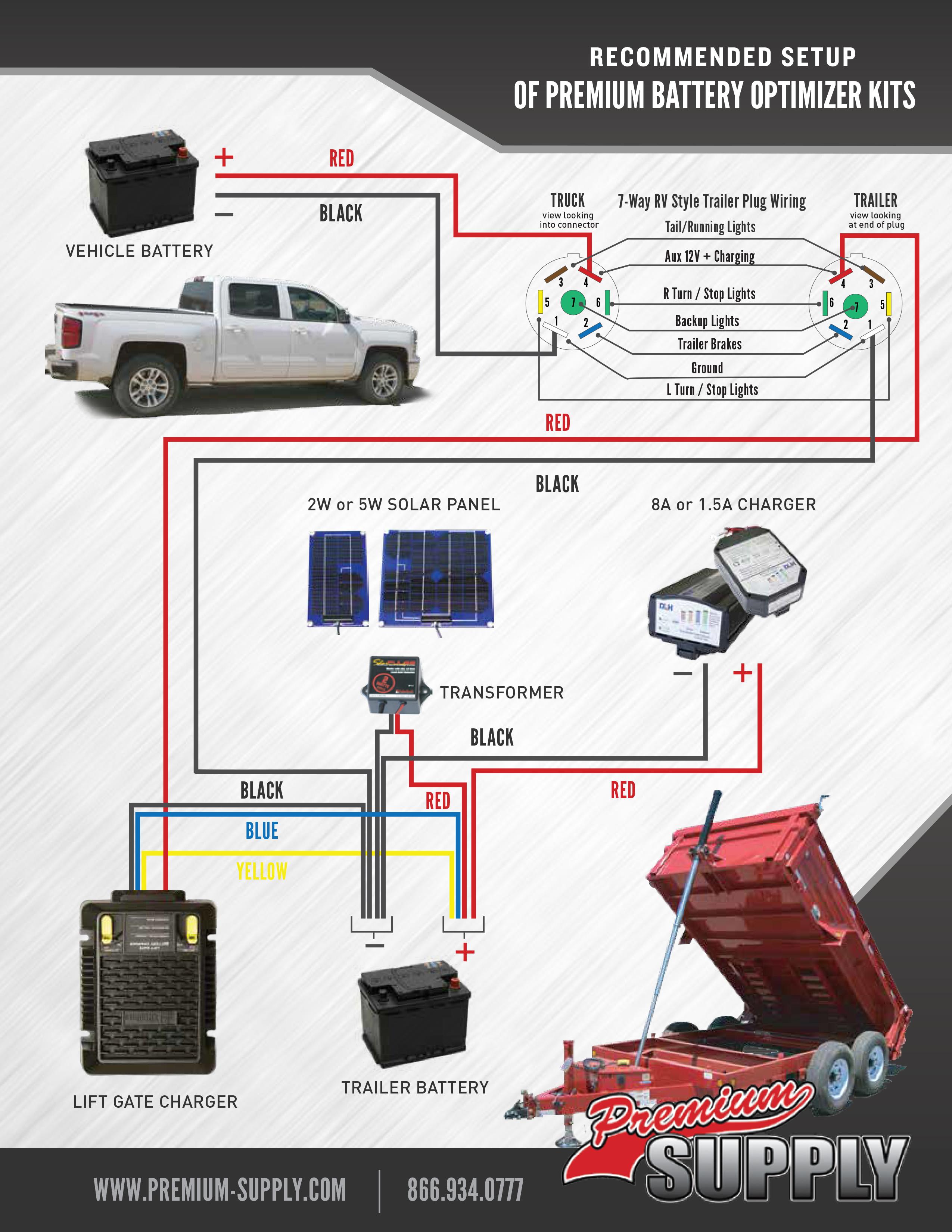 10 Ton  20 000 Lb  Dump Trailer Hydraulic Scissor Hoist Kit