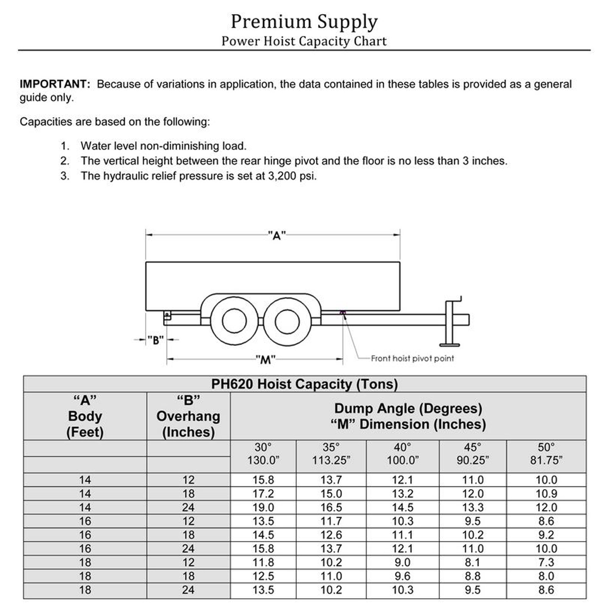 11 ton 22 000 lb dump trailer hydraulic scissor hoist. Black Bedroom Furniture Sets. Home Design Ideas