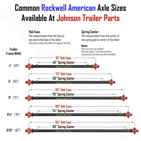 trailer axle diagram