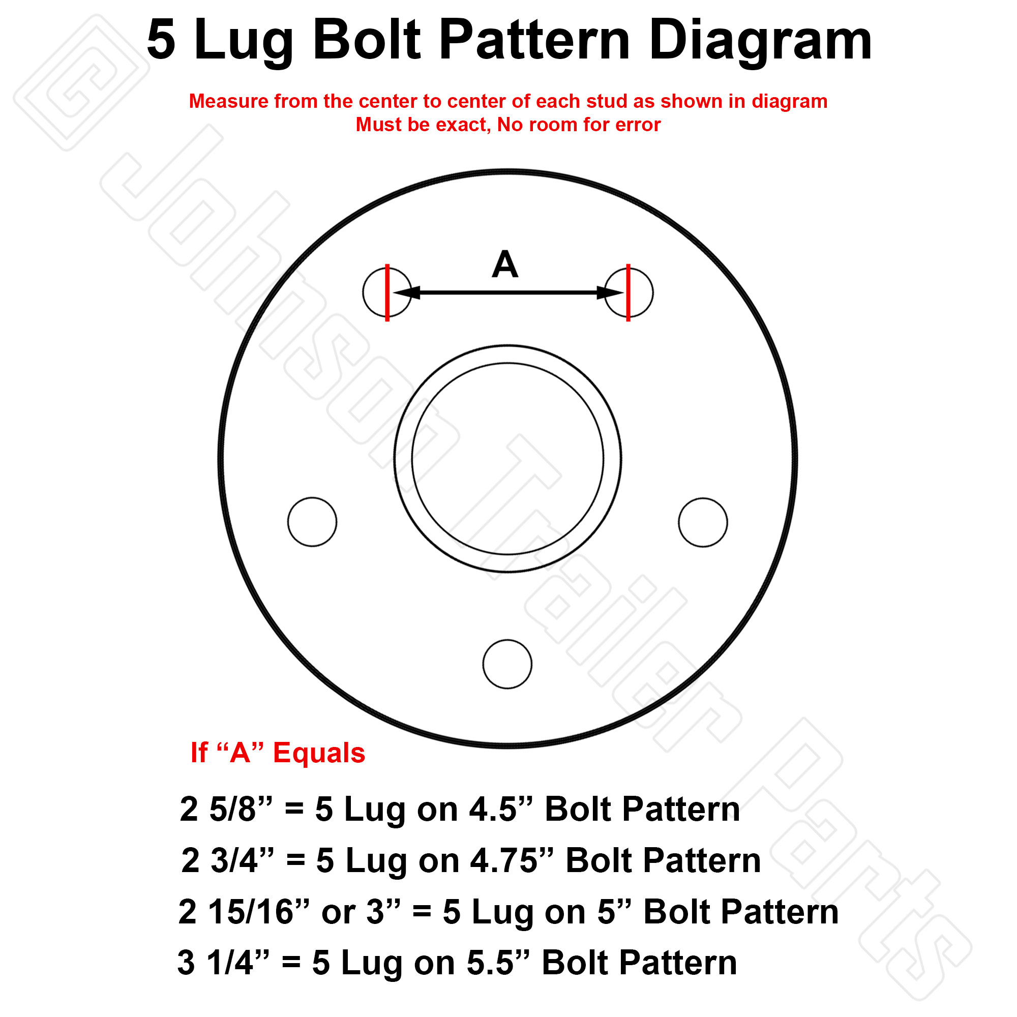 How to measure a 5 lug trailer axle bolt pattern